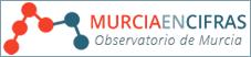 Murcia en Cifras